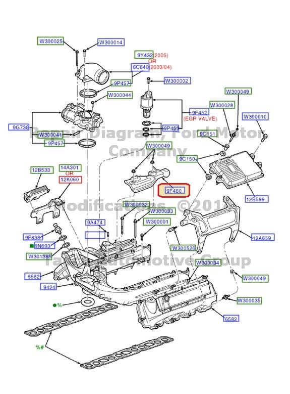 Ford Intake Manifold Diagram - Wiring Diagrams Lose