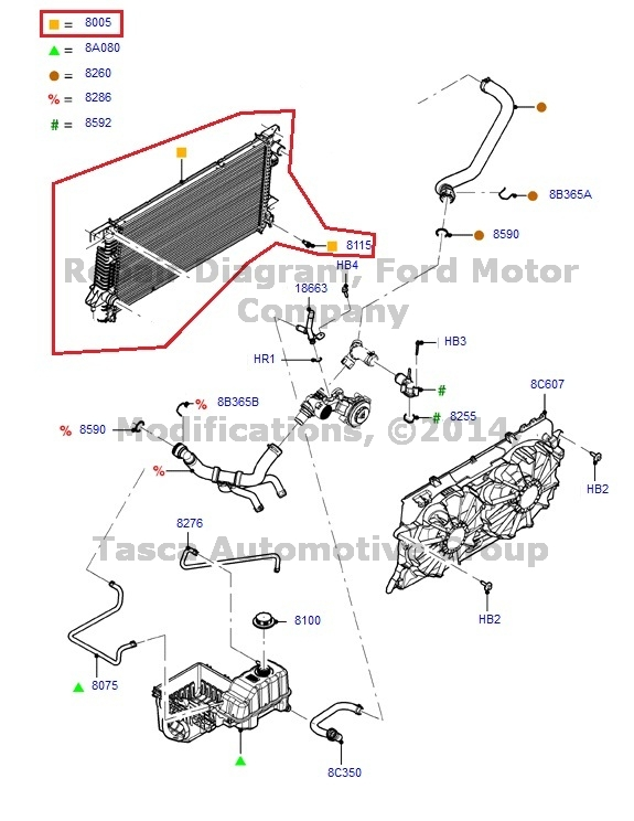 new oem radiator with super engine cooling system assembly ... ford f 150 cooling system diagram