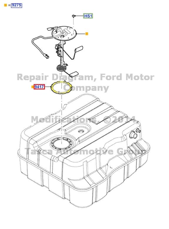 Ford Super Duty Gauge